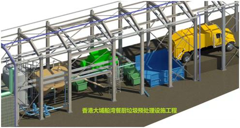 Hong Kong Tai Po Distrito 50 toneladas / día proyecto de desperdicios de cocina roto suministro de equipos
