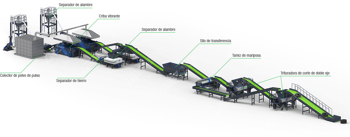 Waste tire shredding and recycling production line