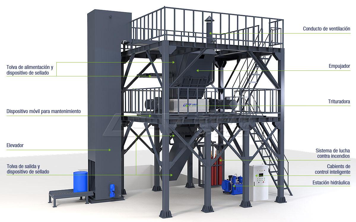 Sistema de tratamiento previo de trituración de residuos peligrosos industriales